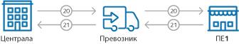 otos_dogodki3_MK